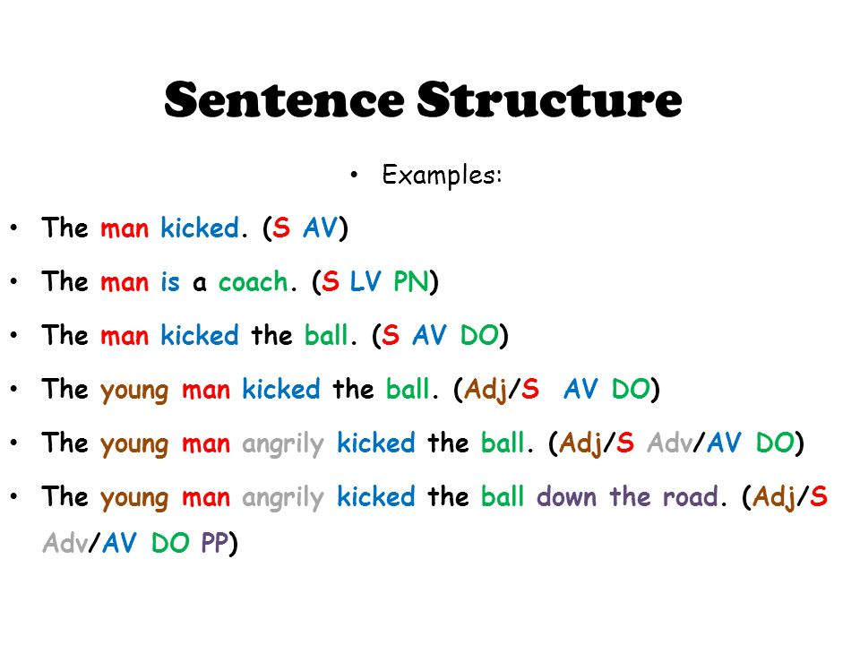 sentence structure subject verb subject complements objects and