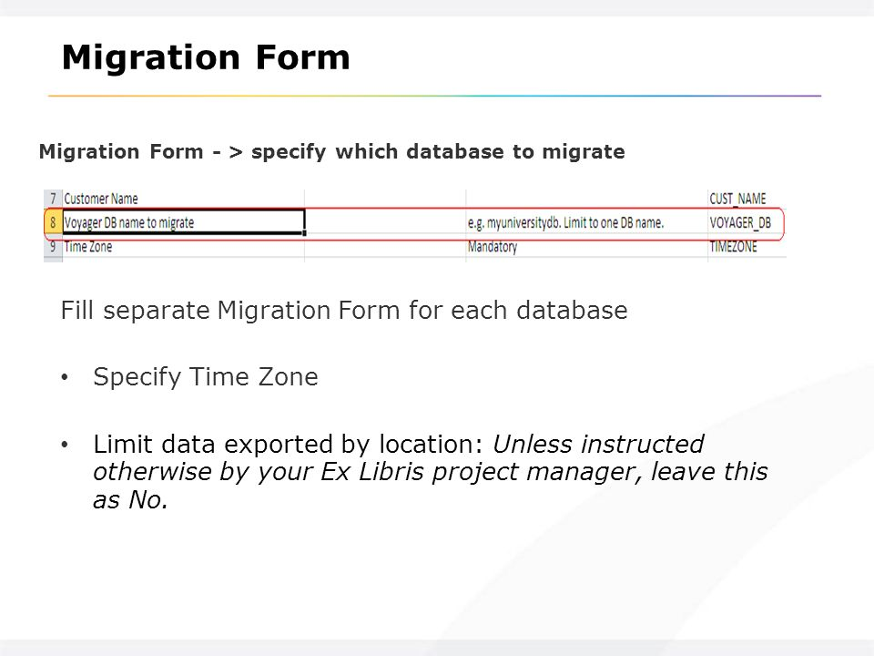 doc that gives u migration form Human migration is the movement by people from one place to another with the intentions of settling, permanently or temporarily in a new location.
