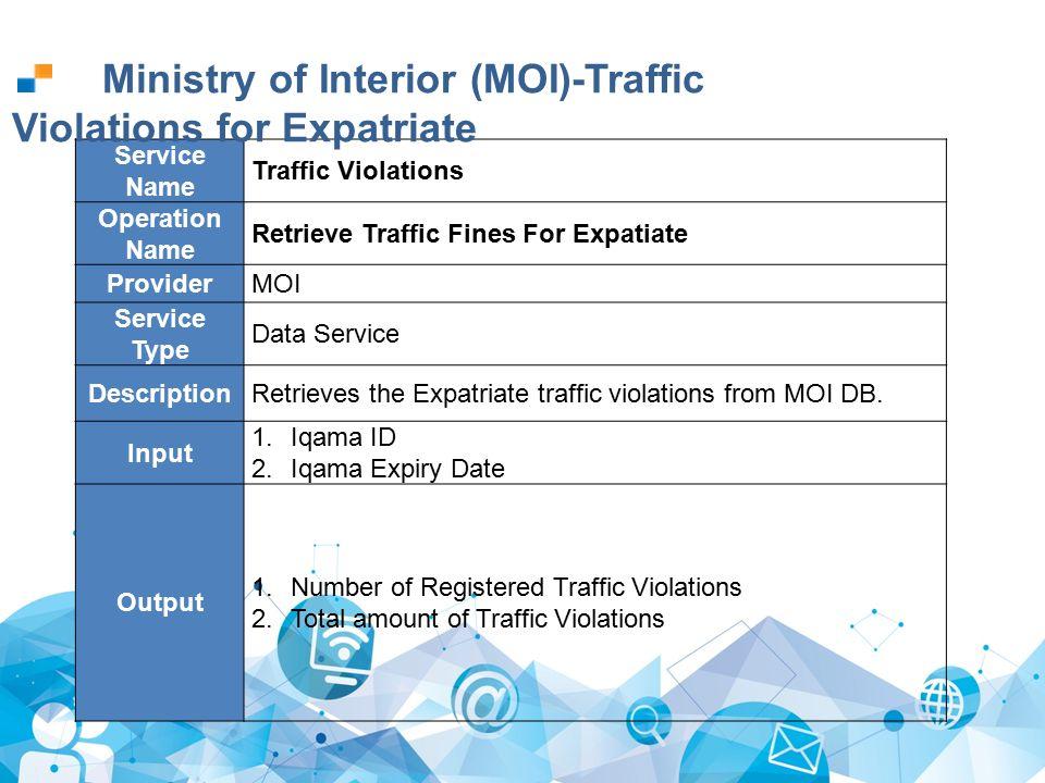 13/03/ Copyright e-Government Program (Yesser) ppt download