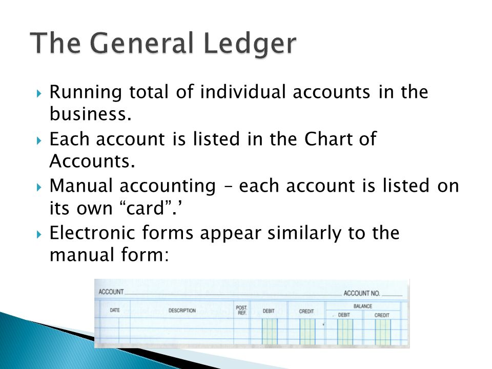 Accounting I.  General Ledger  Ledger Accounting Form  Posting ...