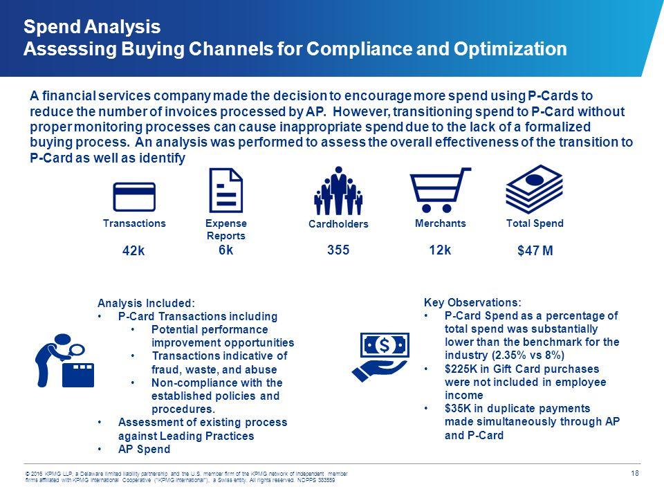 Integrating Data & Analytics within Internal Audit April ppt