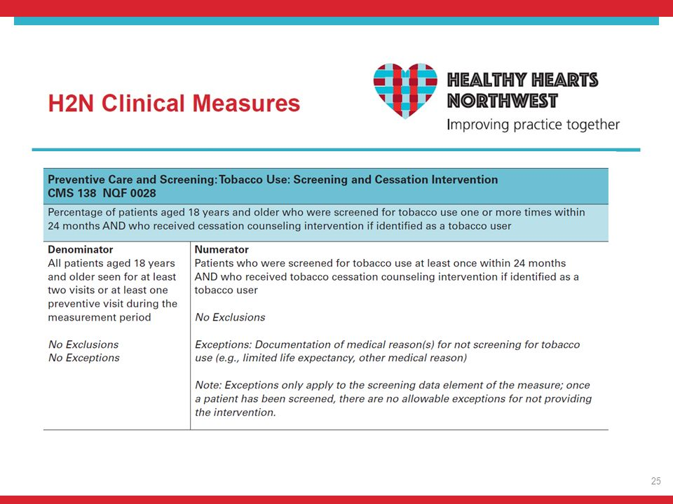 The Abcs Metrics The Evidence The Conversation And The Decision Lj