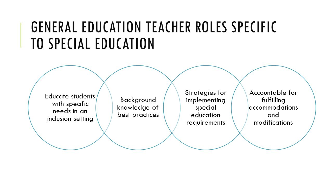 Special Education Best Practices And >> Improving The Role Of General Education Teachers To Participate