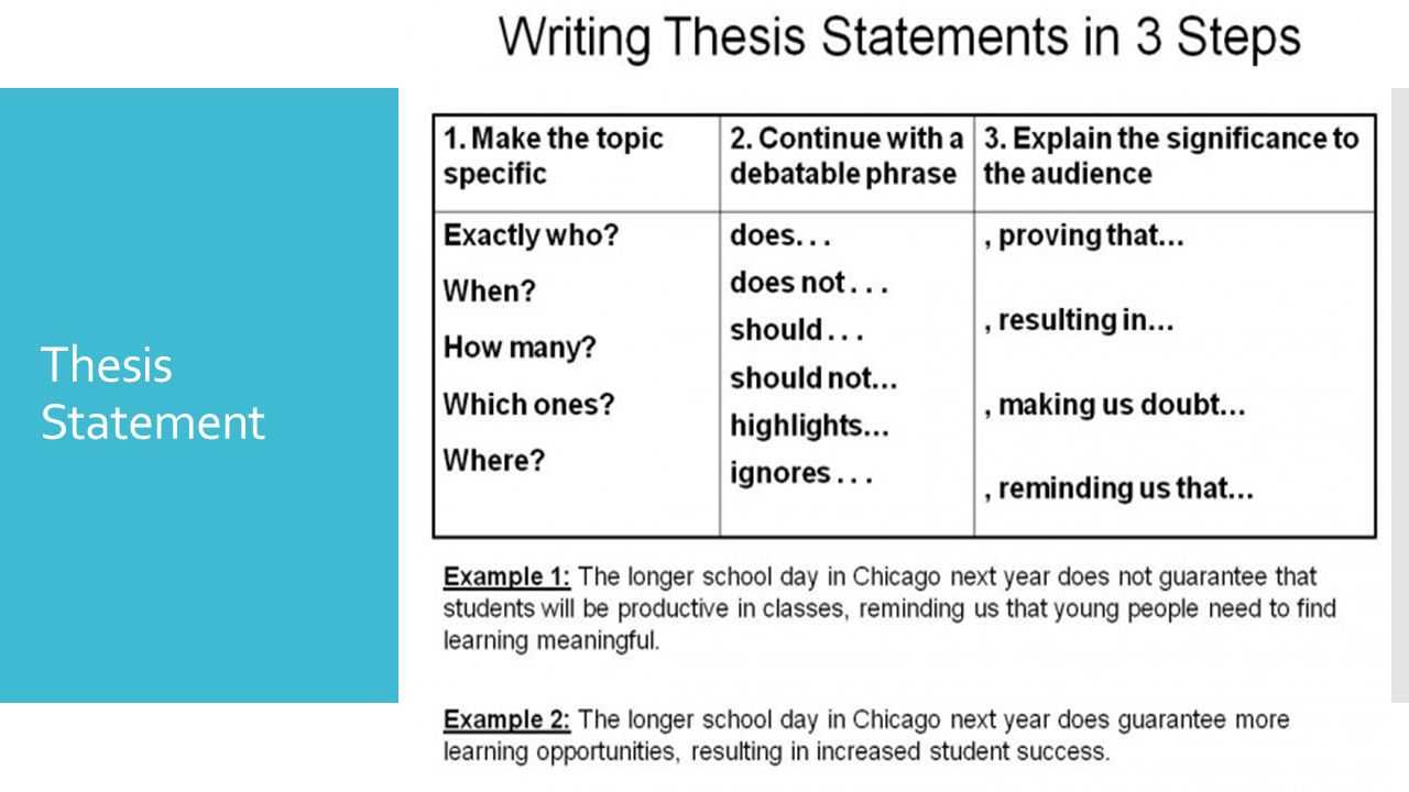 Compare And Contrast Essay Introduction Hook Hook Your Reader With   Thesis Statement