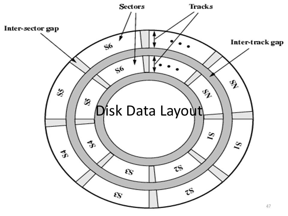 Part 3 22 Computer Memory System Chapter 5 Internal Memoryand