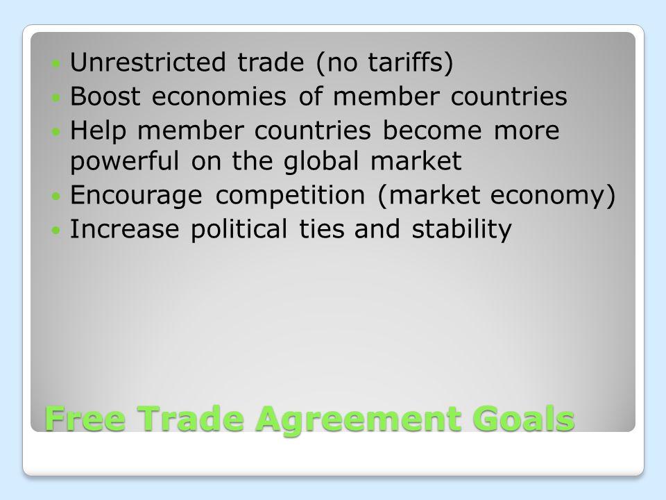 Free Trade Agreements Nafta Cafta Mercosur Definitions Tariff