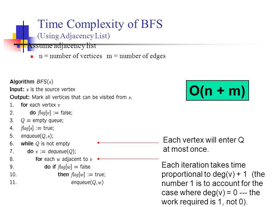 Graph Algorithms B  S  Panda Department of Mathematics IIT Delhi