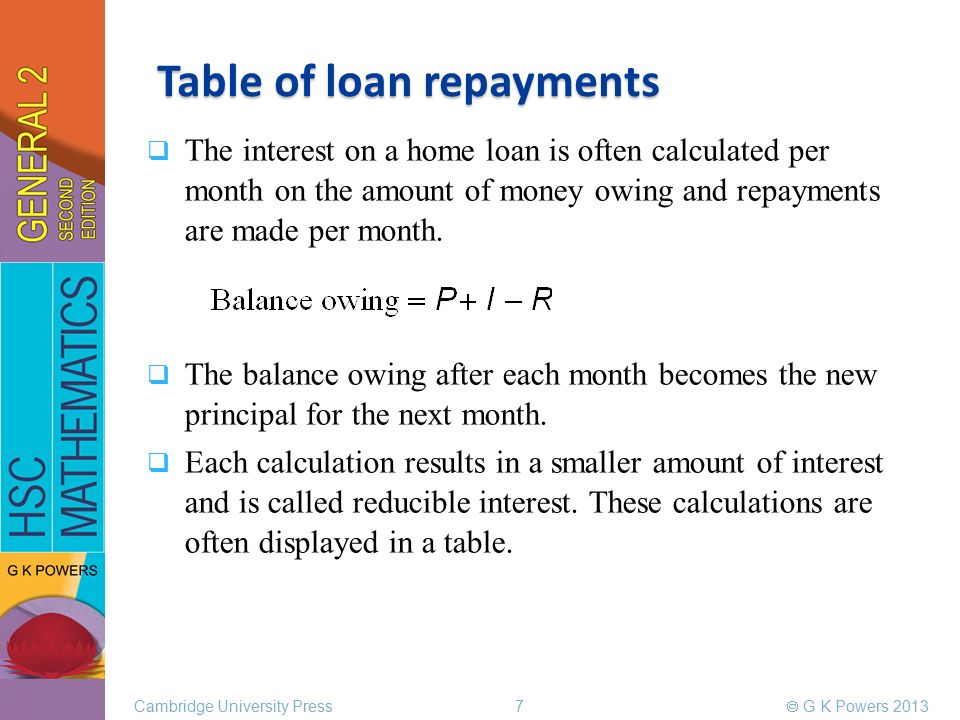 1 credit and borrowing calculate the principal interest and