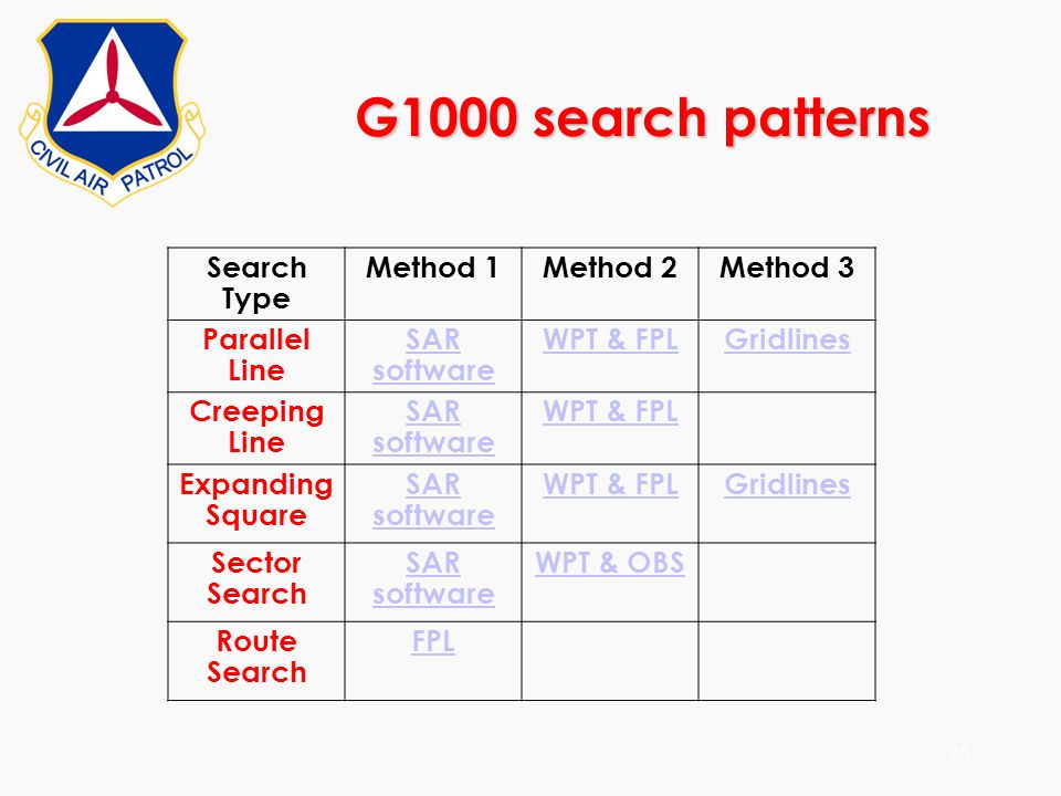 Mission Aircrew Course G1000 Search Patterns Apr 2010 Ppt Download