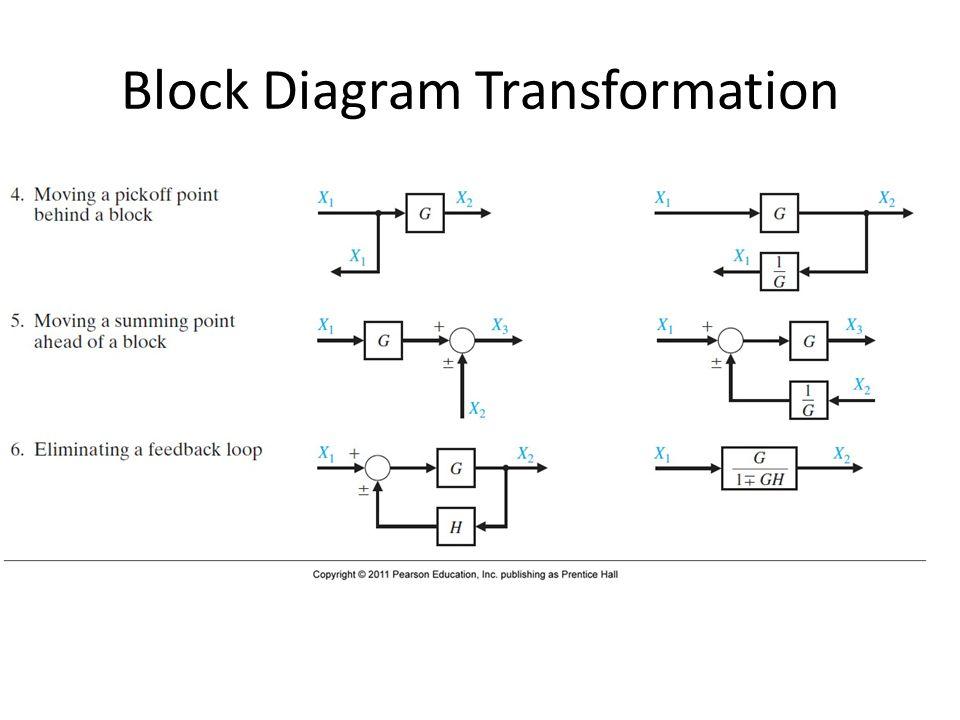 slide_17 block diagram of transformation wiring diagram online