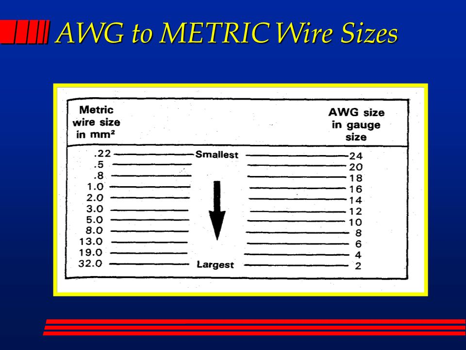 Metric wire size wire center wire repair troubleshooting steps l confirm the complaint l study rh slideplayer com metric wire size ampacity metric wire size to awg greentooth Choice Image