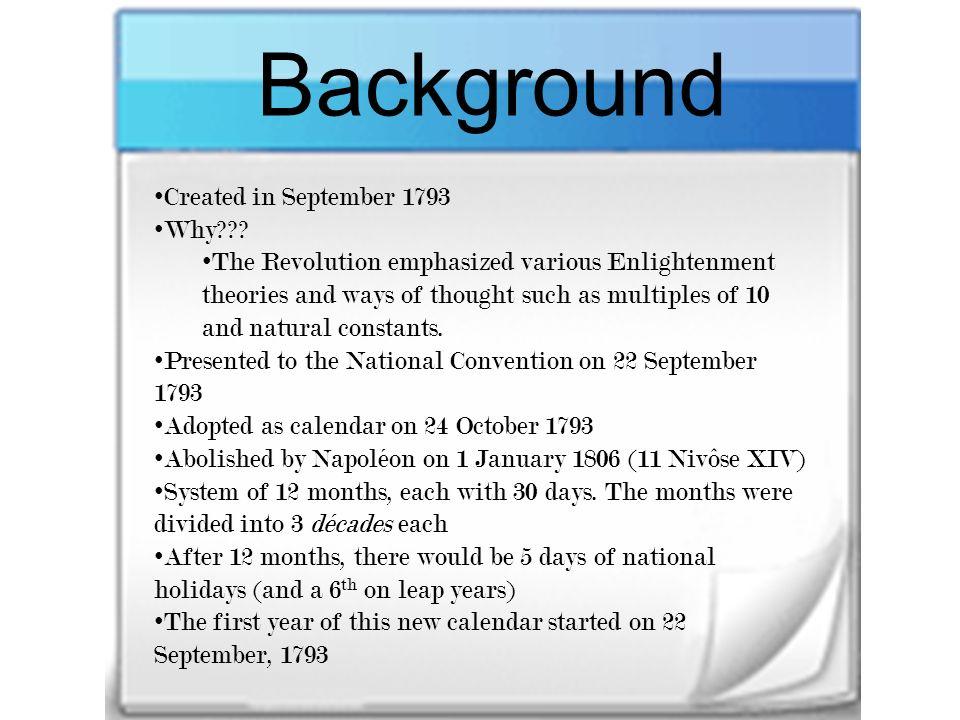 French Revolutionary Calendar 1 Frimaire Ccxx Created In September