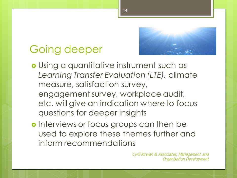 A Comprehensive Framework for Evaluating Learning