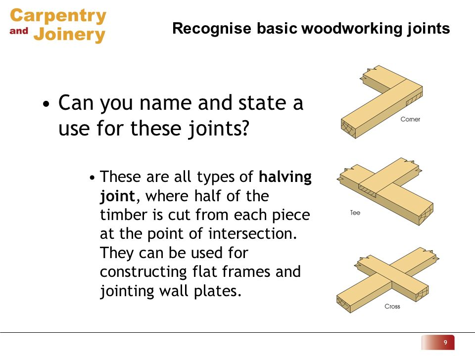 Recognise Basic Woodworking Joints 1 Can You Name And State A Use