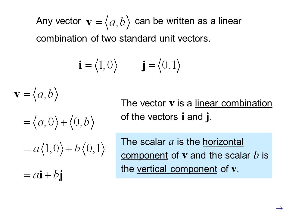 unit vector problems
