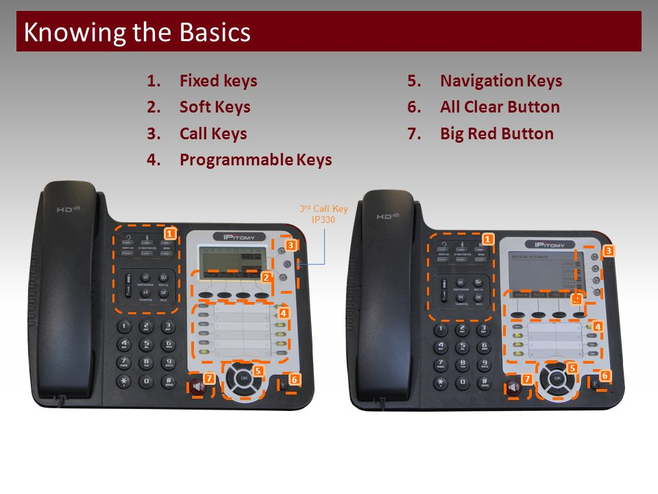 Introducing The IPitomy IP320, IP330 & IP410 IP Telephones