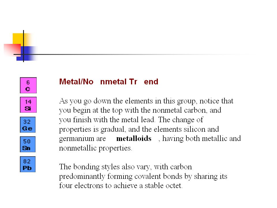 Physical Science Chpt 12 16 Metalsnonmetals Family Of Elements