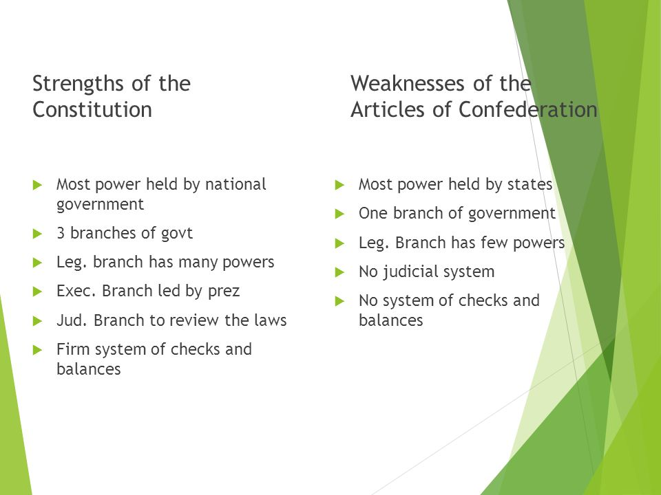 which branch has the most power