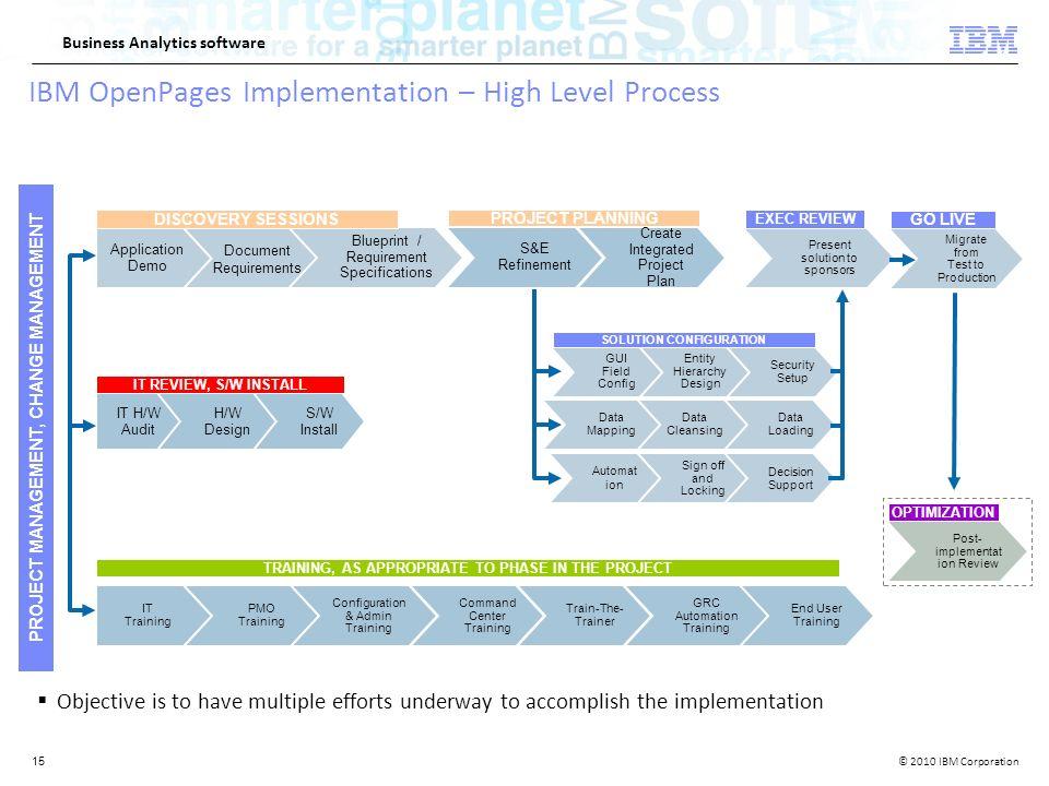 2010 ibm corporation business analytics software ibm openpages 15 malvernweather Image collections