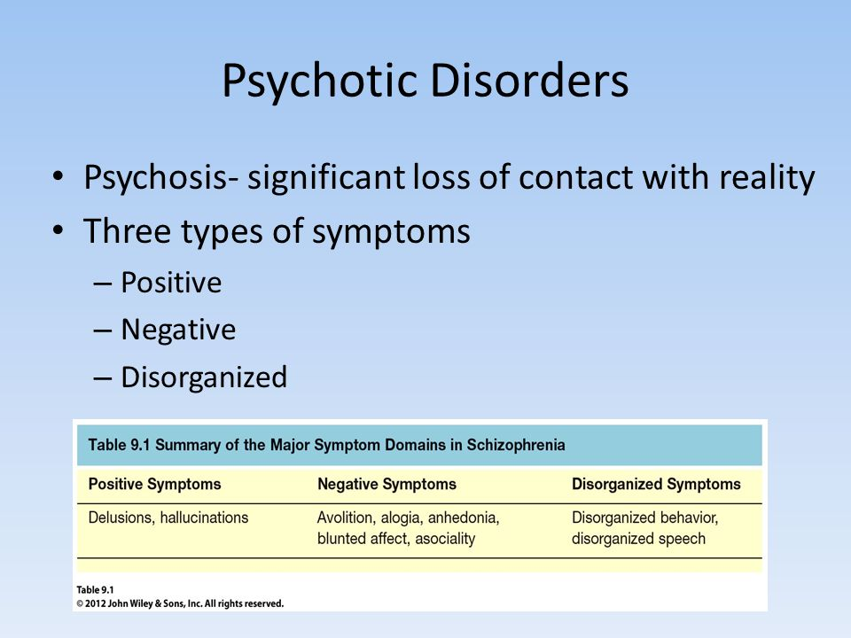 Schizophrenia Other Psychotic Disorders Chapter Ppt Download