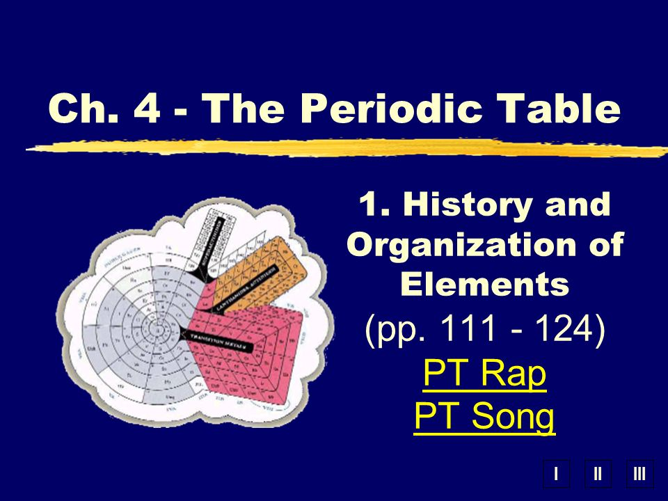 Iiiiii ch 4 the periodic table 1 history and organization of iiiiii ch 4 the periodic table 1 history and organization of elements urtaz Gallery