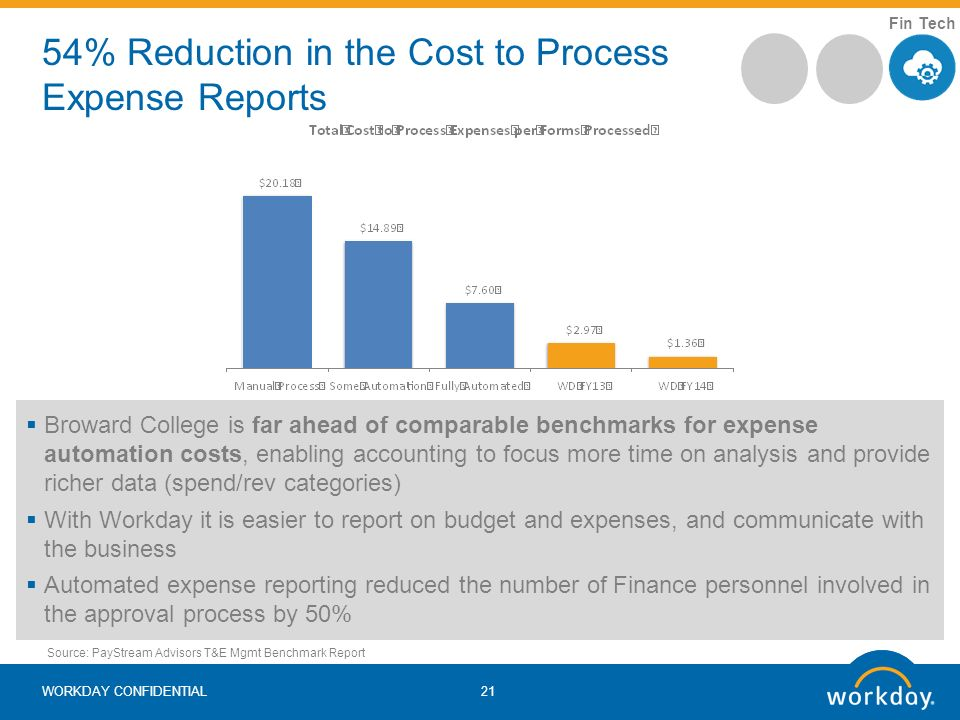 Value Realization Analysis (Draft) for Broward College Prepared by