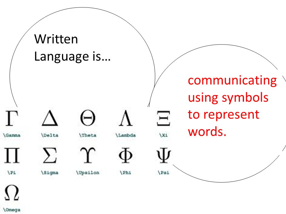 Unit 1 Communication 1what Does It Mean To Communicate Ppt Download