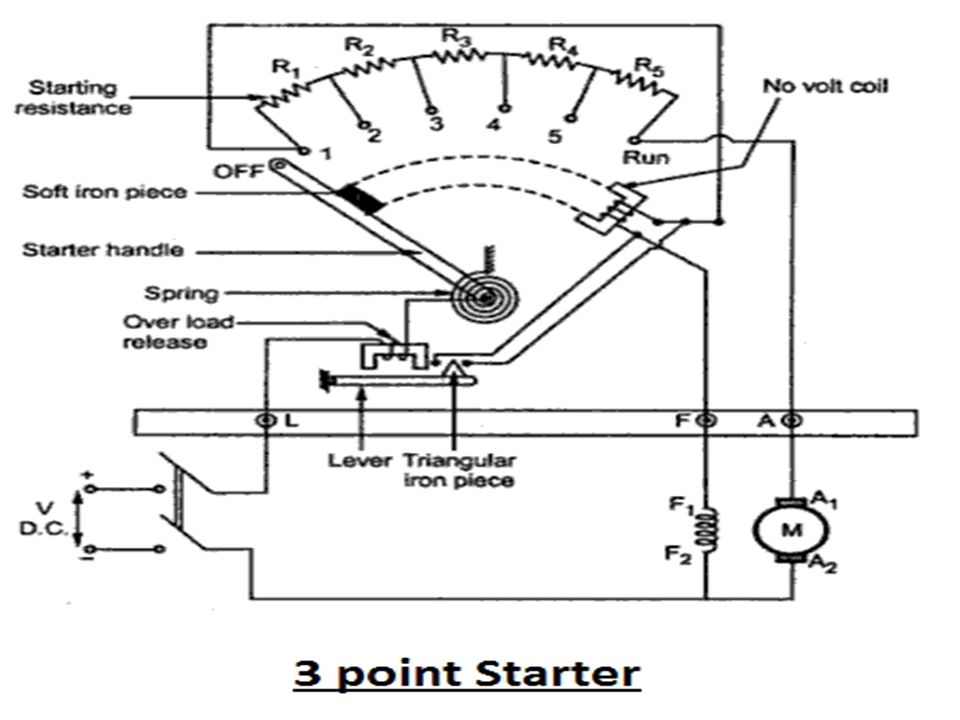 Dc Shunt Motor Wiring Diagram on