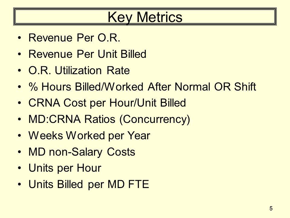 5 Key Metrics Revenue Per OR Unit Billed
