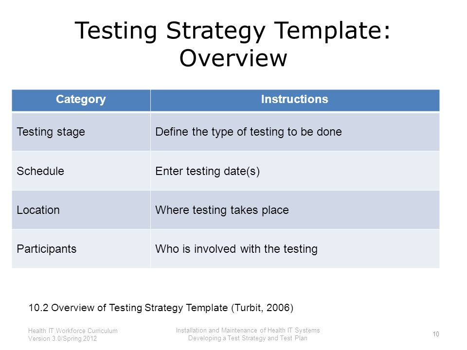 term papers additional questions test strategy Contents preparing for tests controlling test anxiety strategies during the test after the test: this document is a compilation of my own thoughts as well as many ideas and strategies suggested in documents on writing multiple-choice tests that are available on the web.