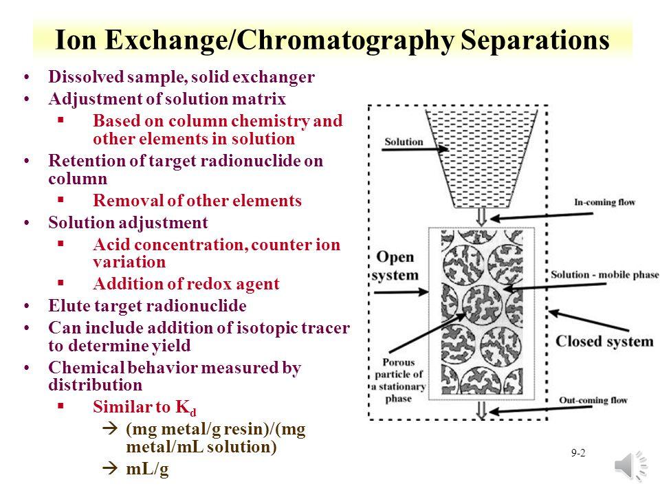 Ion Exchange & Solvent Extraction, Volume 15 (Ion Exchange and Solvent Extraction)