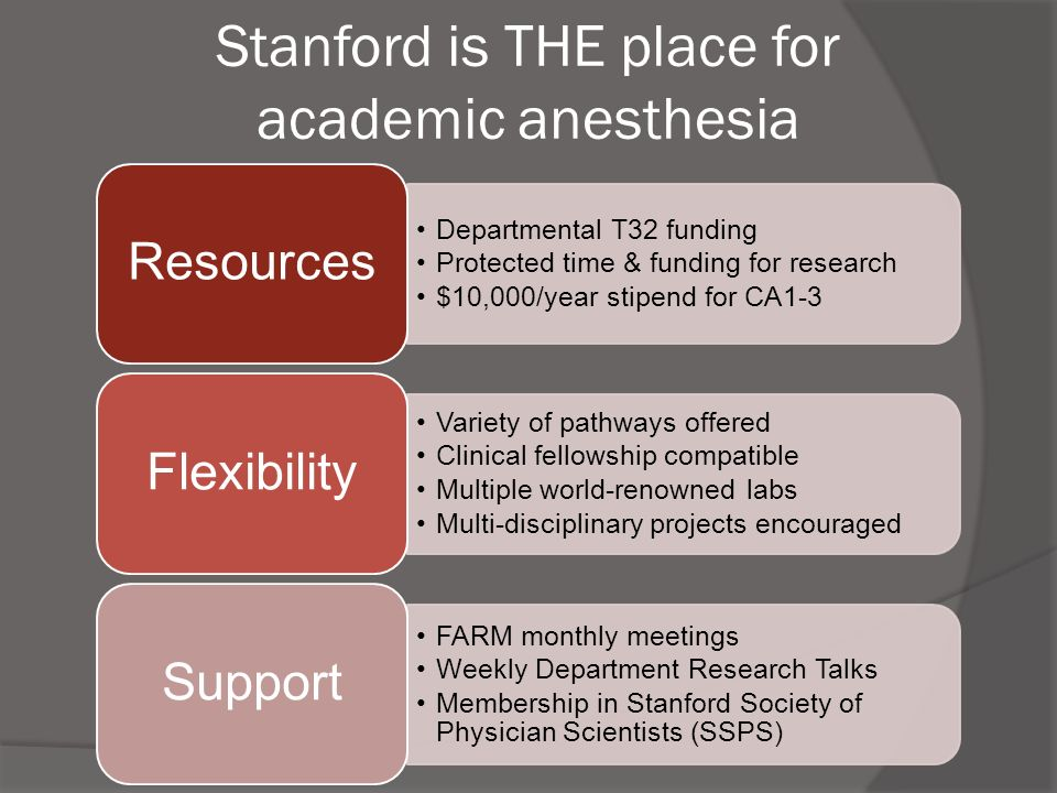 Stanford Anesthesiology Residency