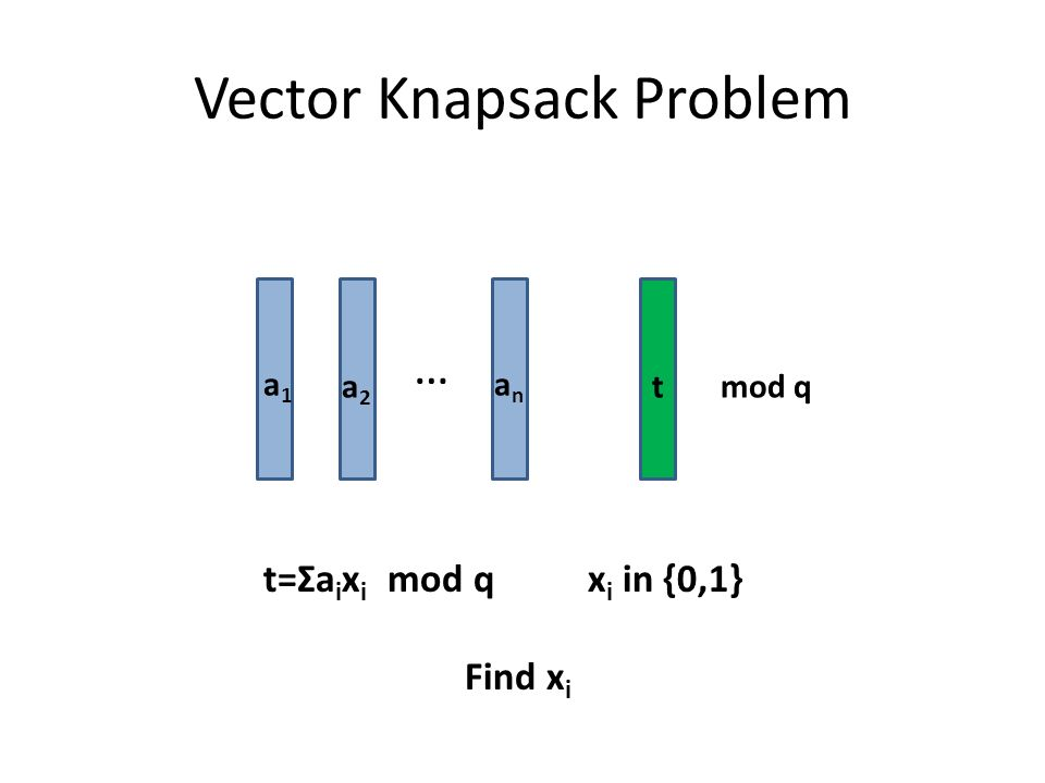 Directions in Practical Lattice Cryptography Vadim