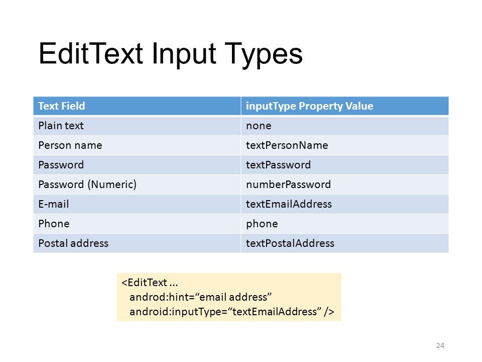 Building User Interfaces and Basic Applications Chapter ppt