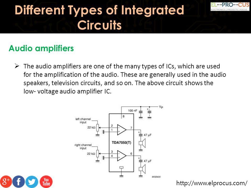 Different Types of Integrated Circuits  Introduction: Different
