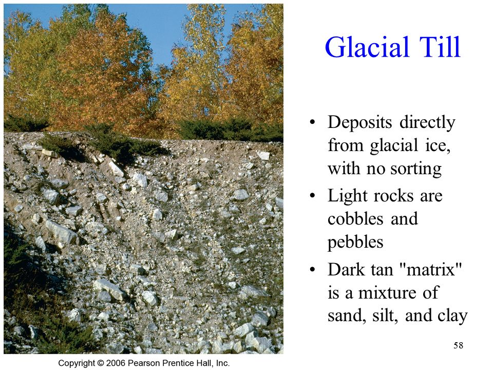 11 Glaciers and Glacial Erosion – GLY Summer Lecture 20 Ice Margin