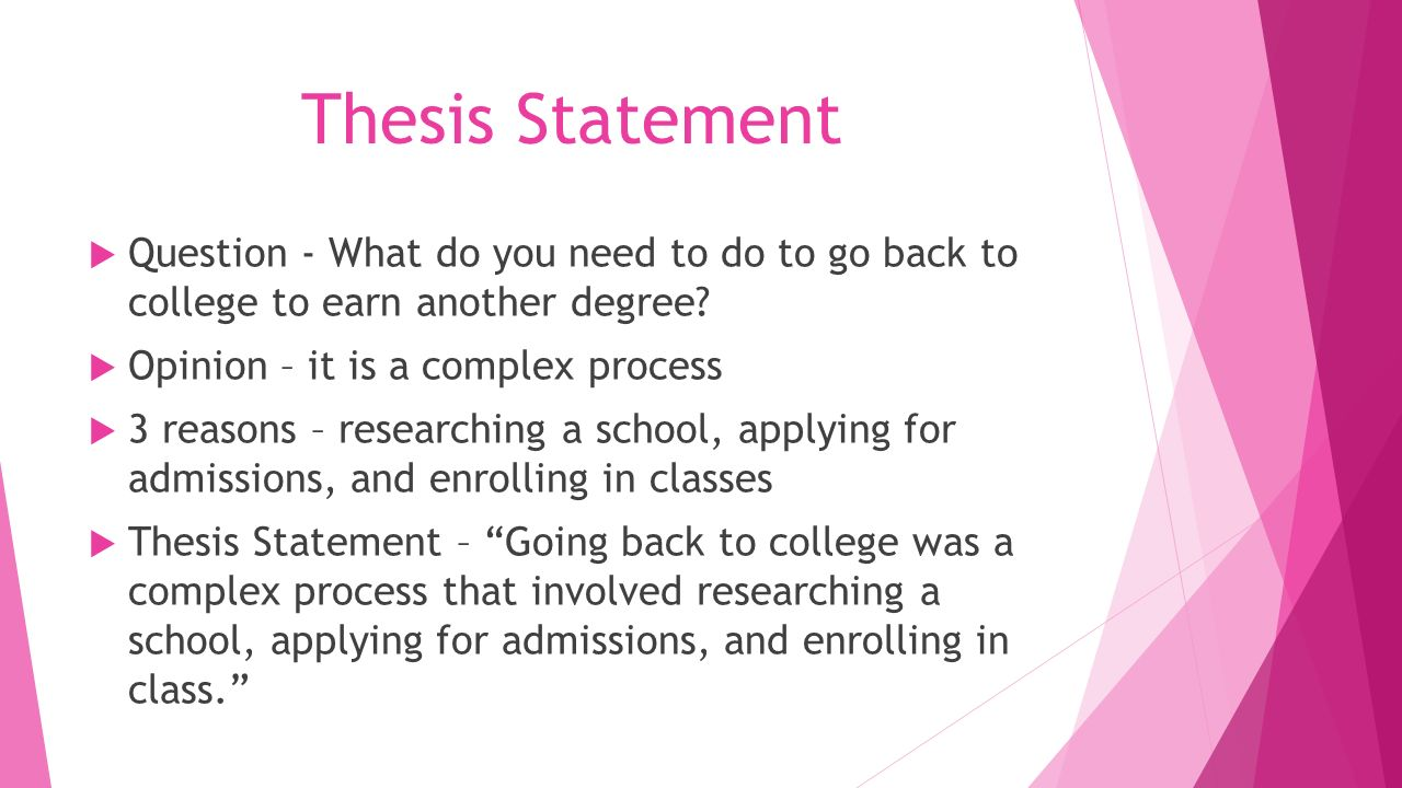 what drives you essay defines
