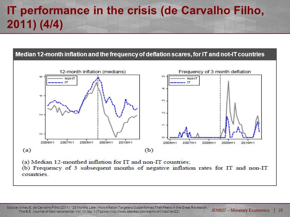 inflation targeting and the crisis carvalho filho irineu e