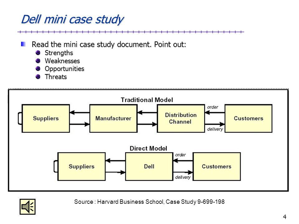 dell supply chain model