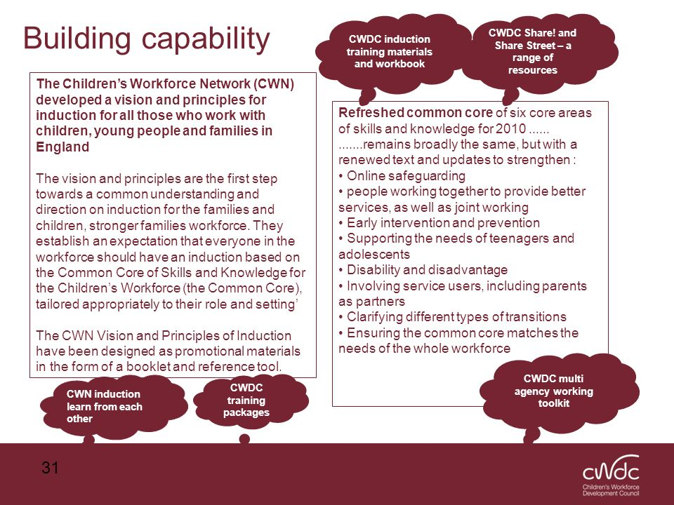 Local area help and advice embedding integrated working practices.