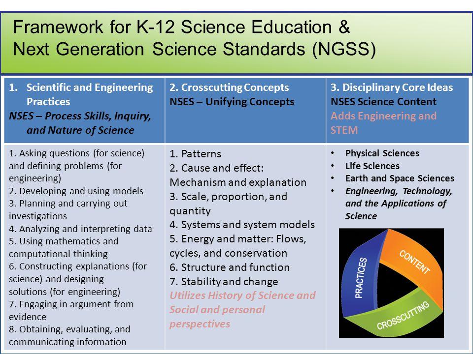 Framework For K 12 Science Education Next Generation Standards NGSS 1