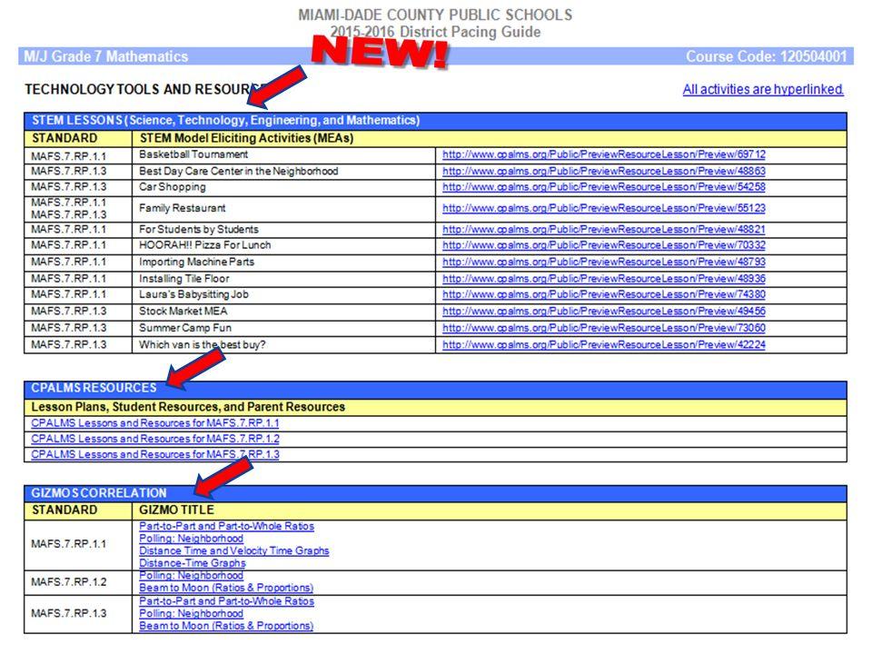 Middle Grades Math Essentials Ppt Download