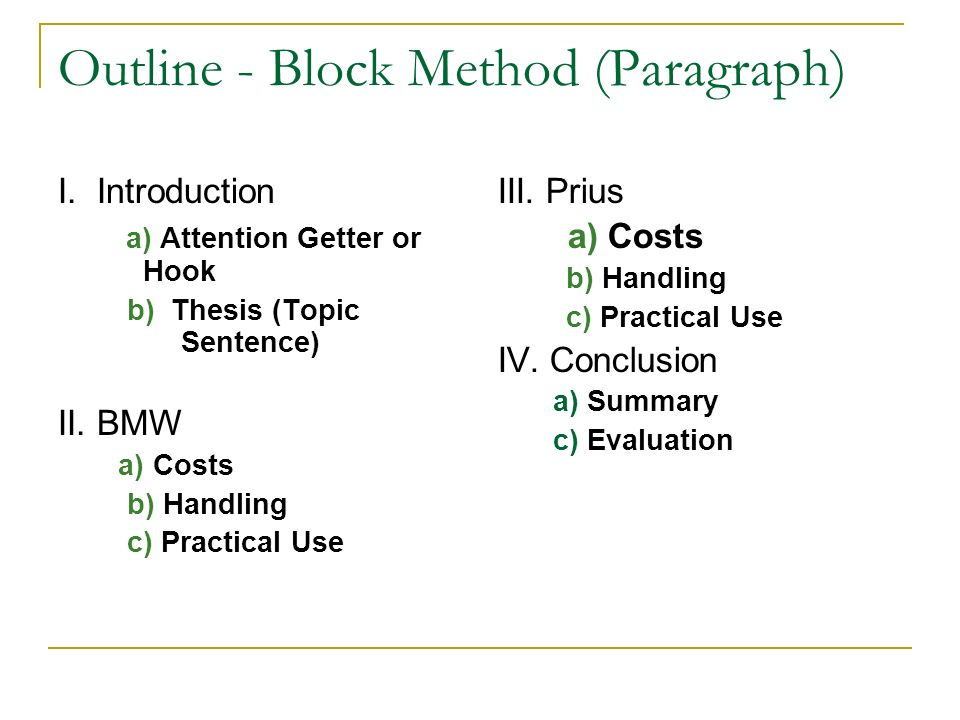 outline block method paragraph i