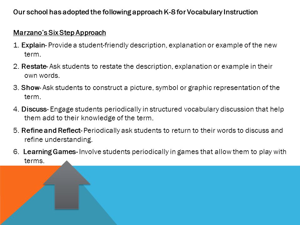 Vocabulary Games Why Is Vocabulary So Important Being A Better