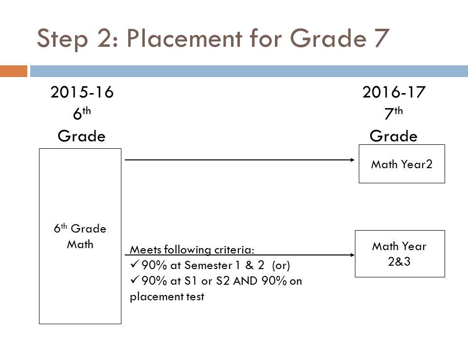 grade 7 math placement test