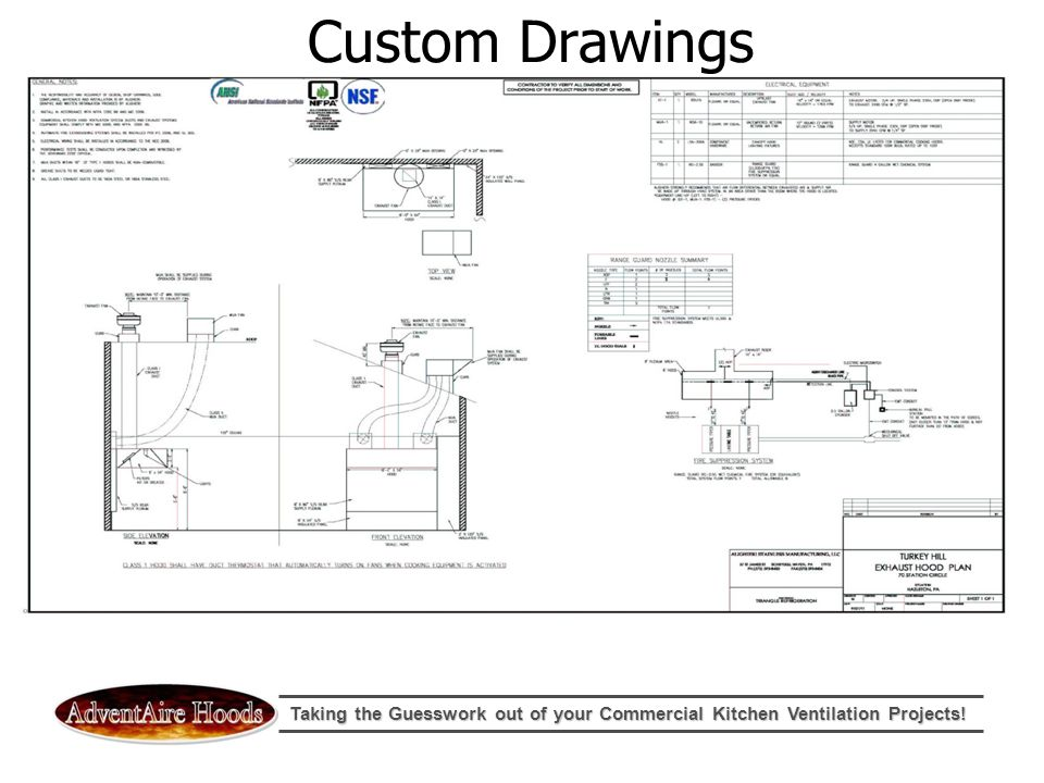 Taking the Guesswork out of your Commercial Kitchen Ventilation ...