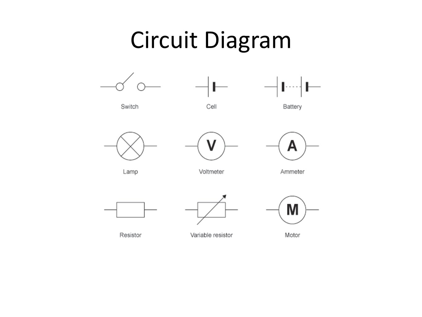 Electric Circuits Ohms Law Current Voltage And Resistance Are Circuit Diagram Variable Resistor 11