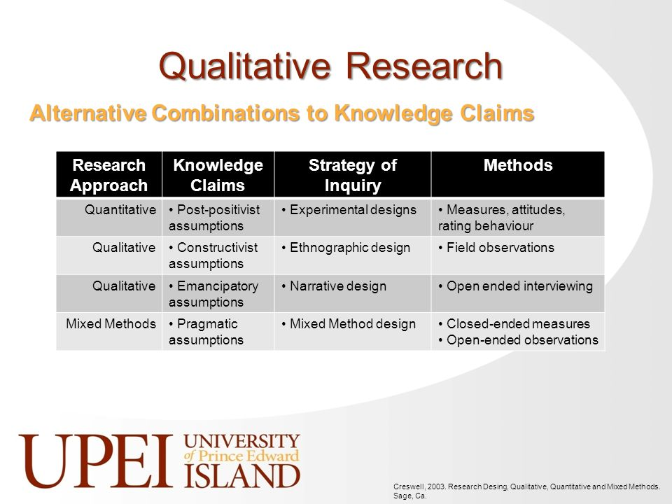 q1 qualitative research cannot take the Qualitative research takes an inductive approach and its methods were developed in the social sciences to enable researchers to study social and cultural phenomena there is no universally accepted definition of qualitative research.