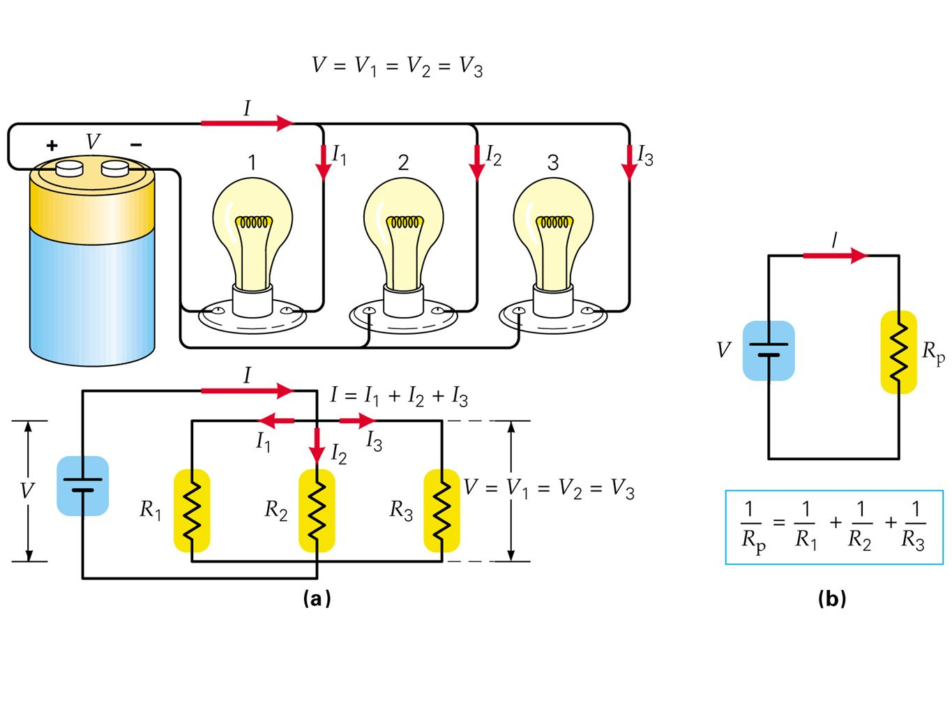 Series And Parallel Circuits Ppt Video Online Download Schematic Resistors 21 In Using The Facts 1 2 We Find Note That This Equation Gives You Inverse Of Resistance Not
