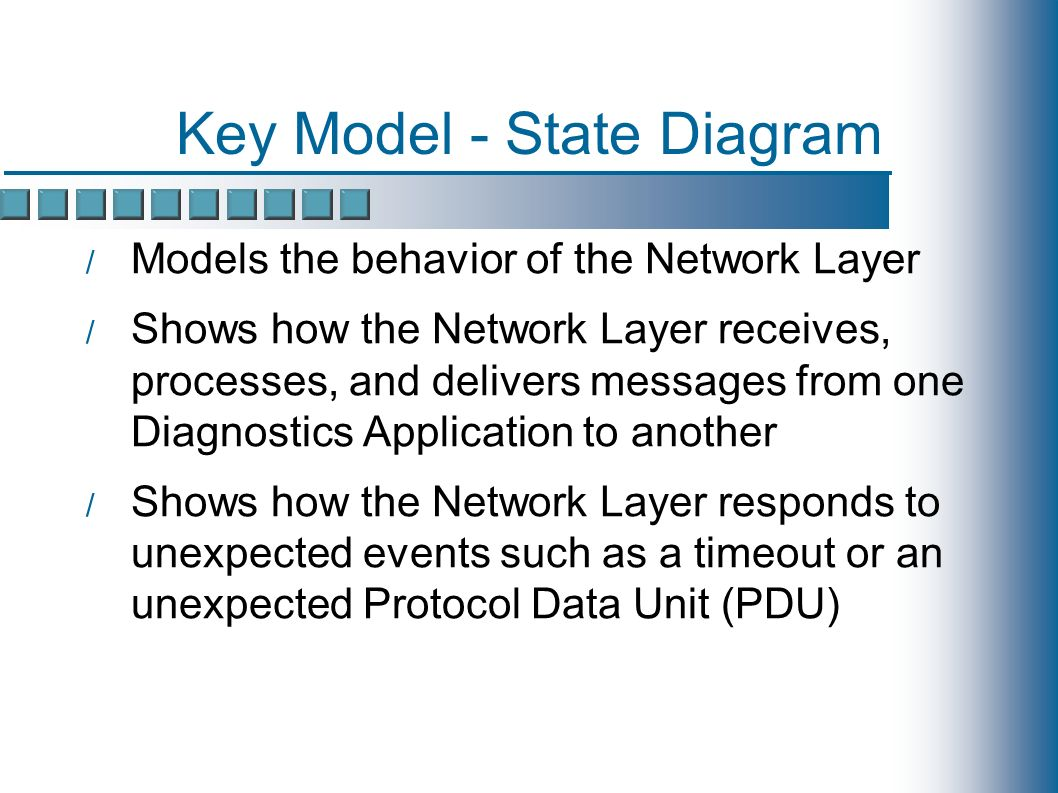 Onboard diagnostics diagnostics iii project manager dennis kelly 6 key model state diagram ccuart Gallery